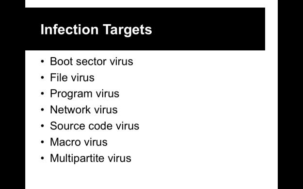 CNS320 Lesson 8 – Malware | Dan Helton's Blog